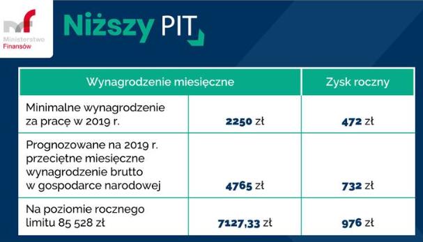 Zmiana stawki PIT z 18% na 17% 1